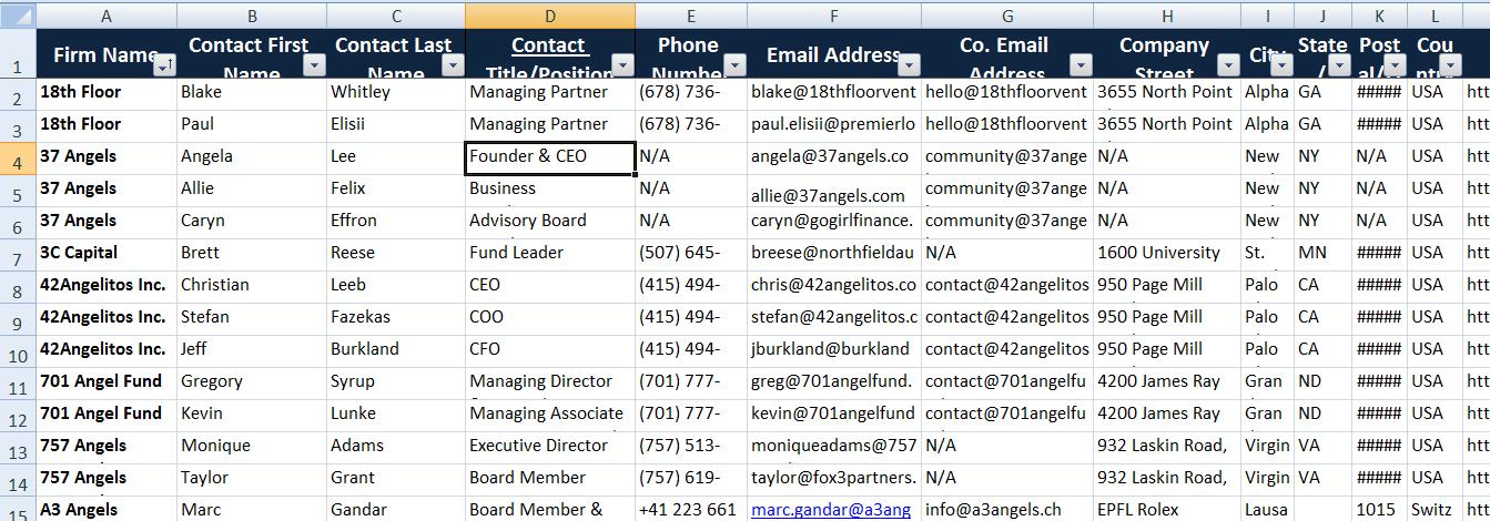 Angel Investor Email Database 2019 for $30