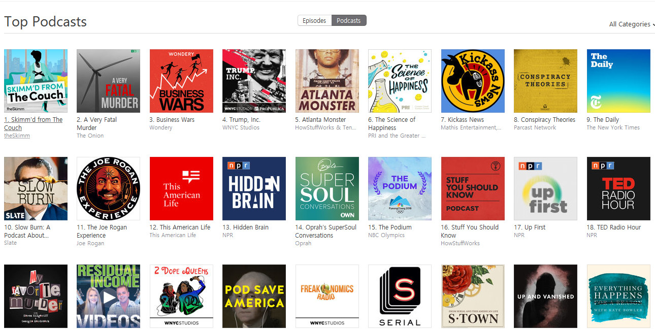 Going On 2018 To 19 For Top Ranking Offers Promotes Your Music Podcast Tv Movies Social Networks Effective Results Itunes Chart