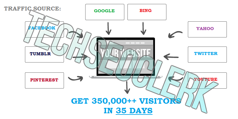 DRIVE 350,000+ TARGETED Human Traffic to your Website or Blog for $5 - SEOClerks