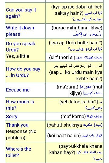 Do you know me meaning in urdu