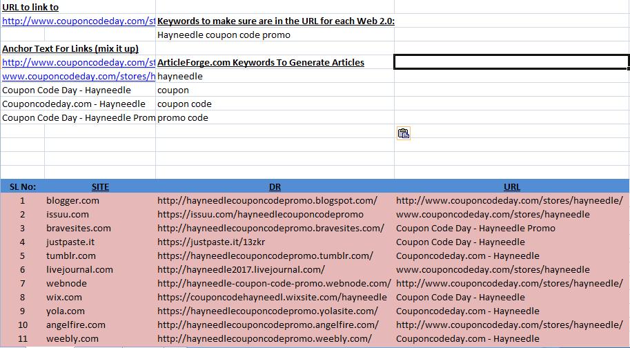 how to get into ahs site amp.reddit.com