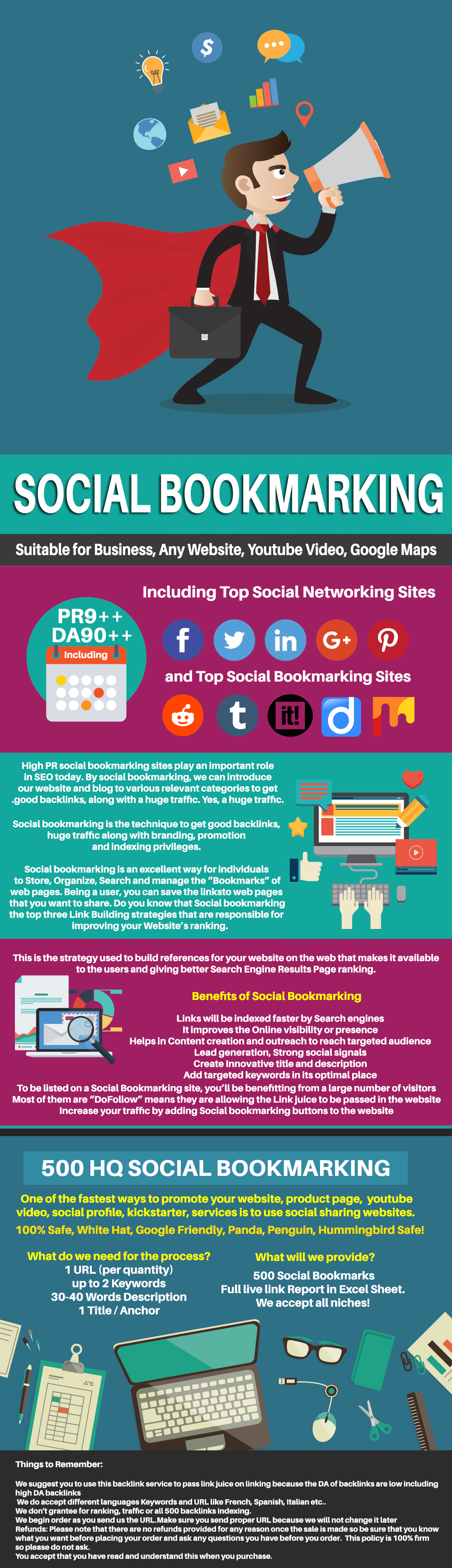 Submit Your Website, Youtube Video, Product Page, Services to 500 HQ Social  Bookmarking Sites for $2