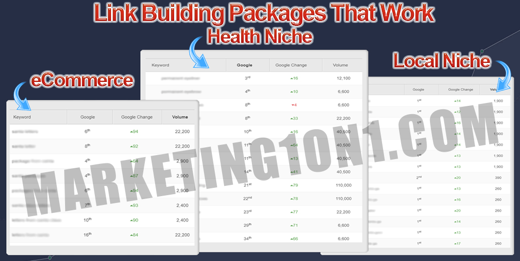 Best SEO package for low or medium competition keywords with high quality HIGH DA dofollow backlinks