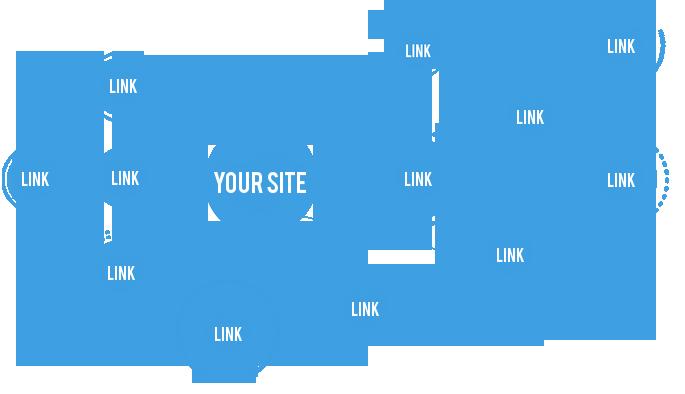 2100 Article directories backlinks contextual backlinks