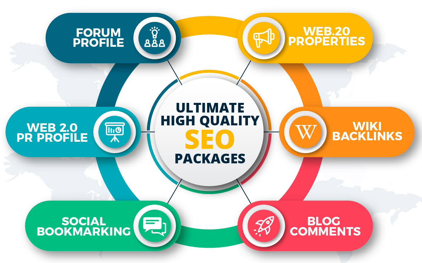 Version 2.0 Shoot Your Site Into TOP Google Rankings With All-in-One High PR Quality Backlinks