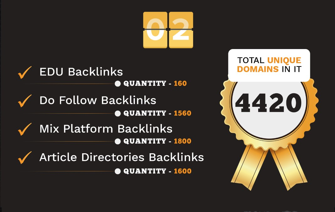 Provide You 4420 Do-follow, .EDU, Article directories and Mix platforms backlinks