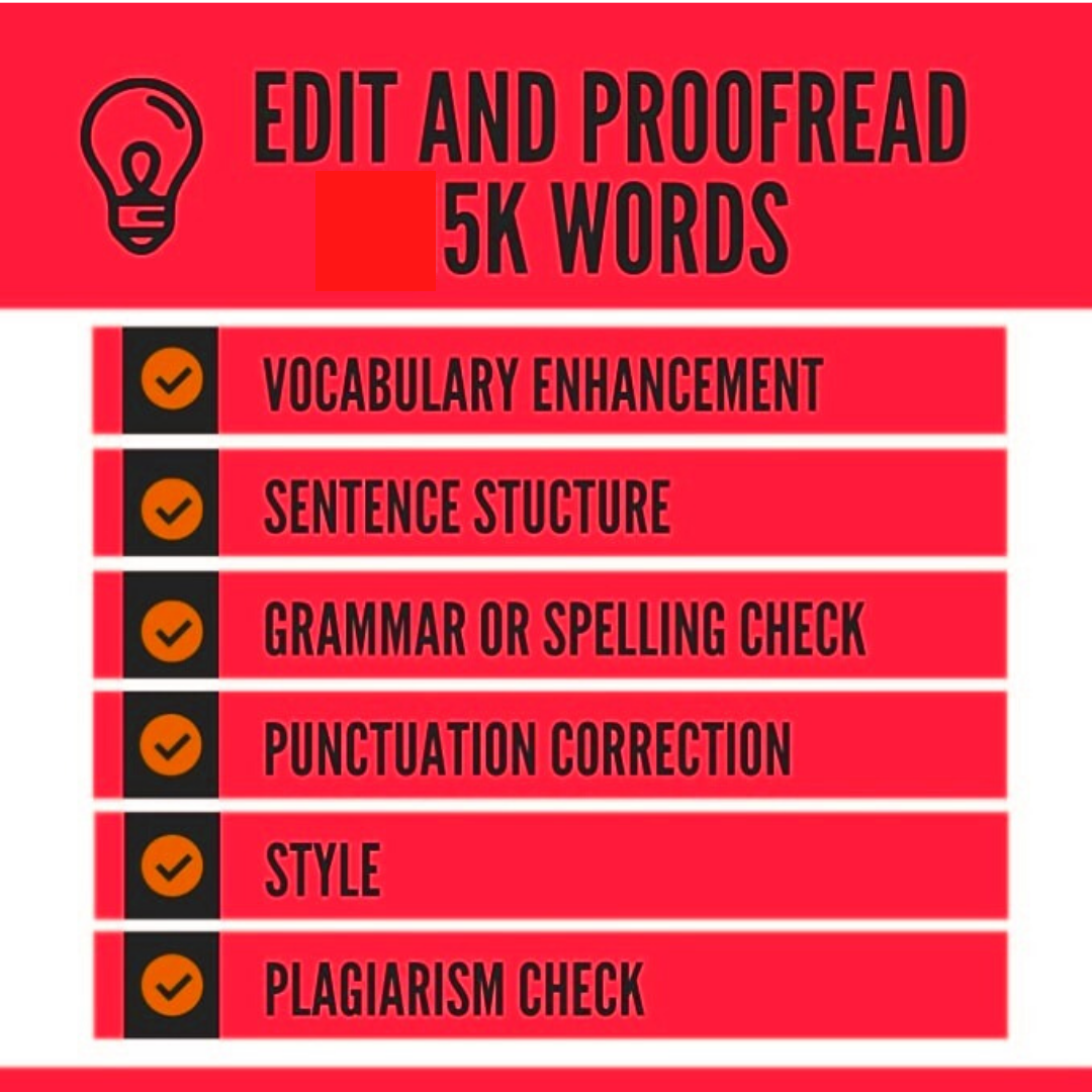 I will edit and proofread 5k words using grammarly premium