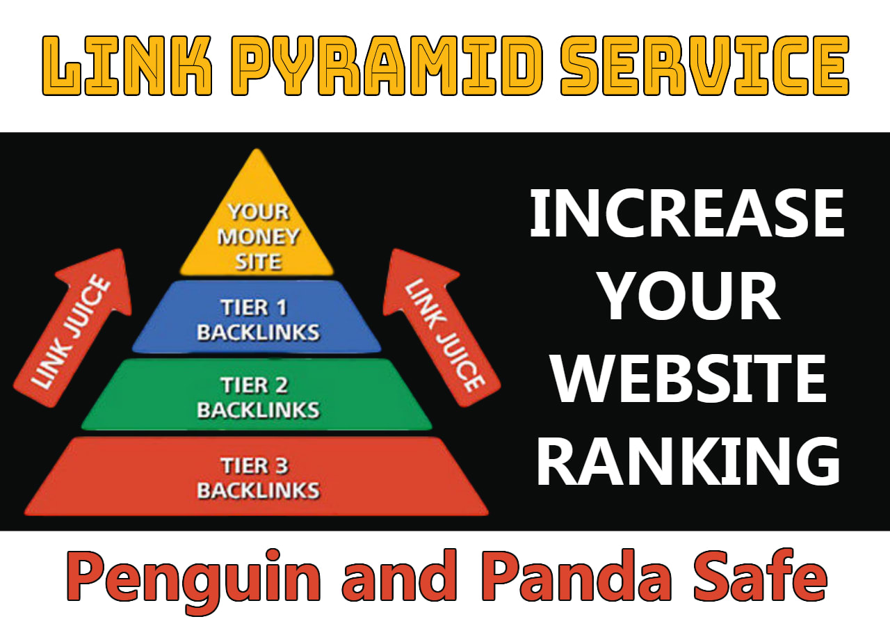 SKYROCKET your web/blog rank on google by Exclusive seo link pyramid