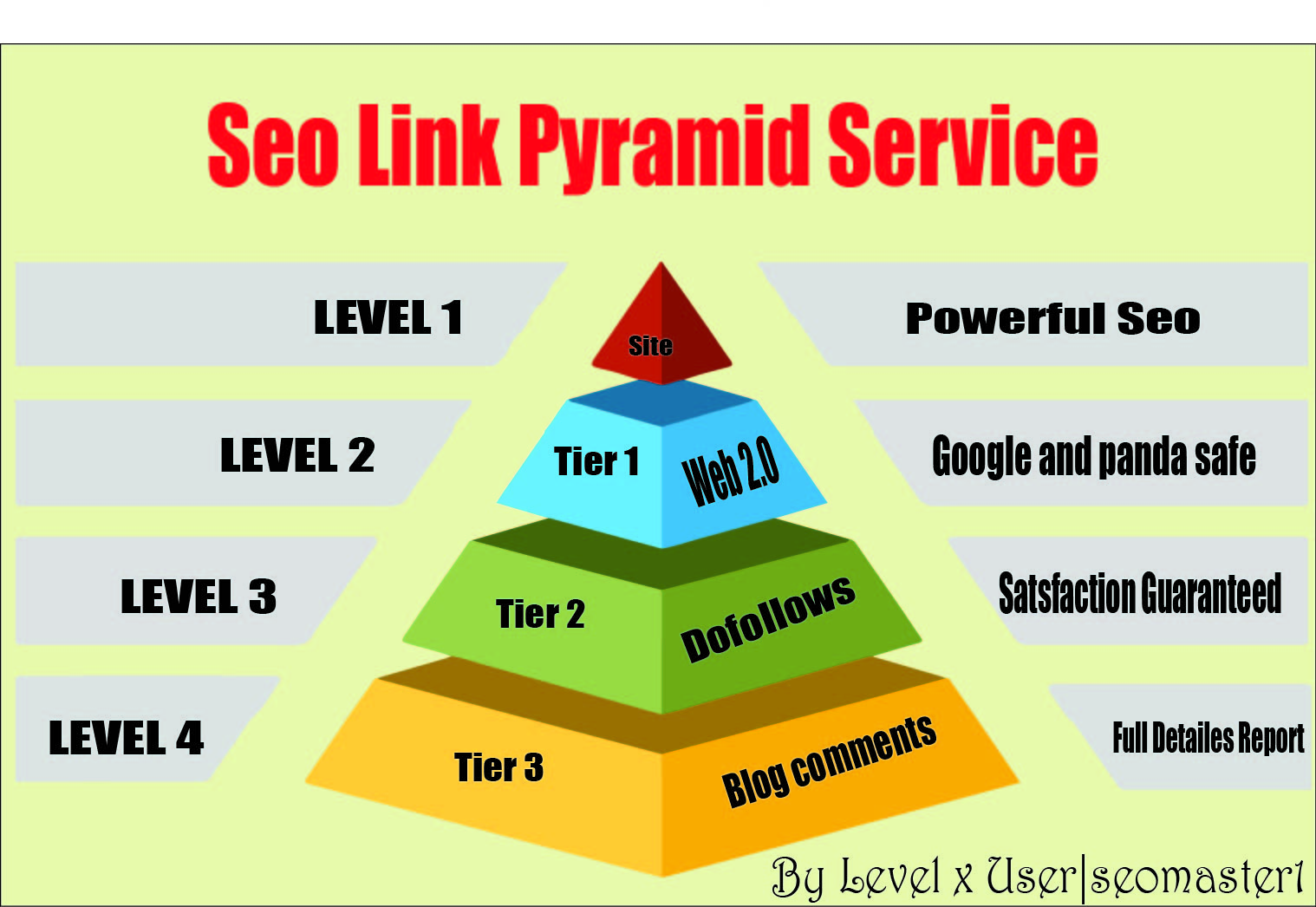 Rank on Google page 1 by Highly Effective 3 Tier Link Pyramid For Google Ranking