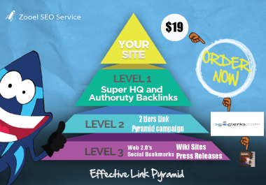 Top Rank on Google 1st page with exclusive Link Pyramid Backlinks from Unique Domains