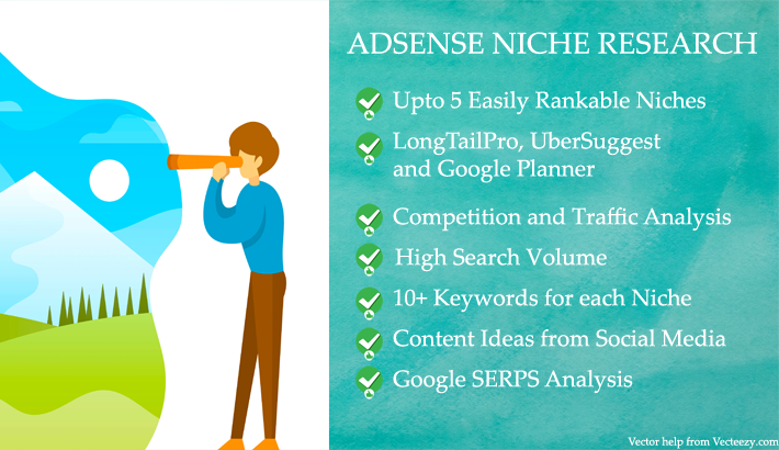 Do Niche Research for Your Adsense Website