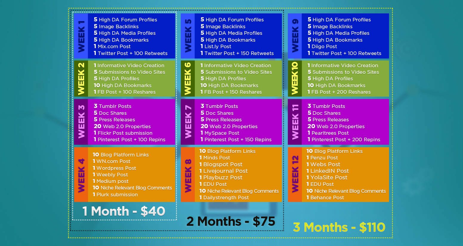 90 Days Of Seo Link Building Service Continuous Backlinks For 3 Months For 50 Seoclerks