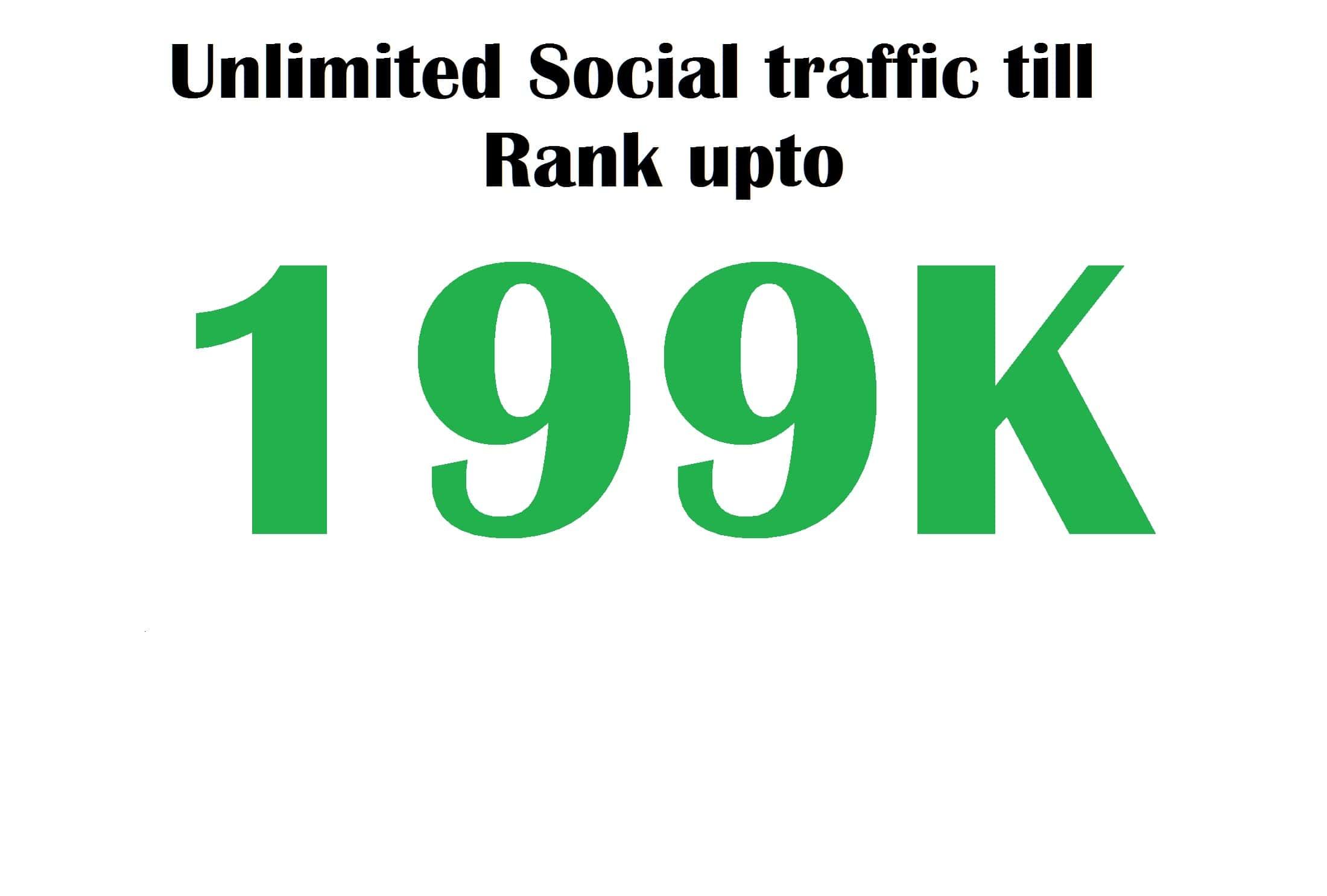 Improve ALEXA Rank GLOBAL 199K and USA 49K