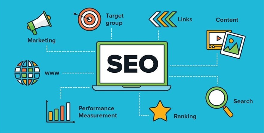 SEO analysis Backlink and Keyword Full Report with Ahrefs