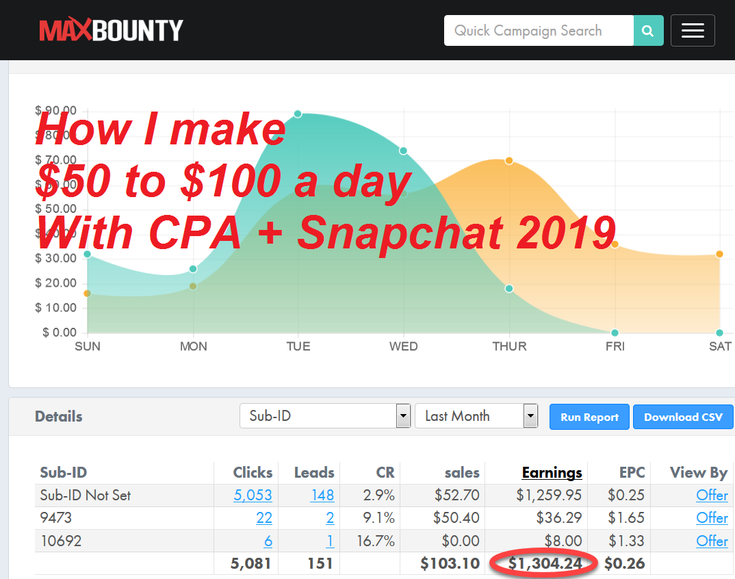 Make 100 USD Day With Cpa On Snapchat 2019