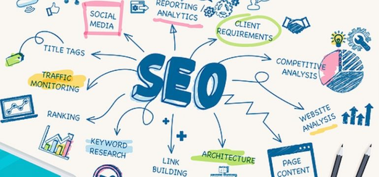 Manually Build 20 Premium Backlinks from DA90+ Sites