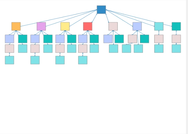 Link Pyramid Multi layer SEO v1 - Daily Basis - 30 Links Daily