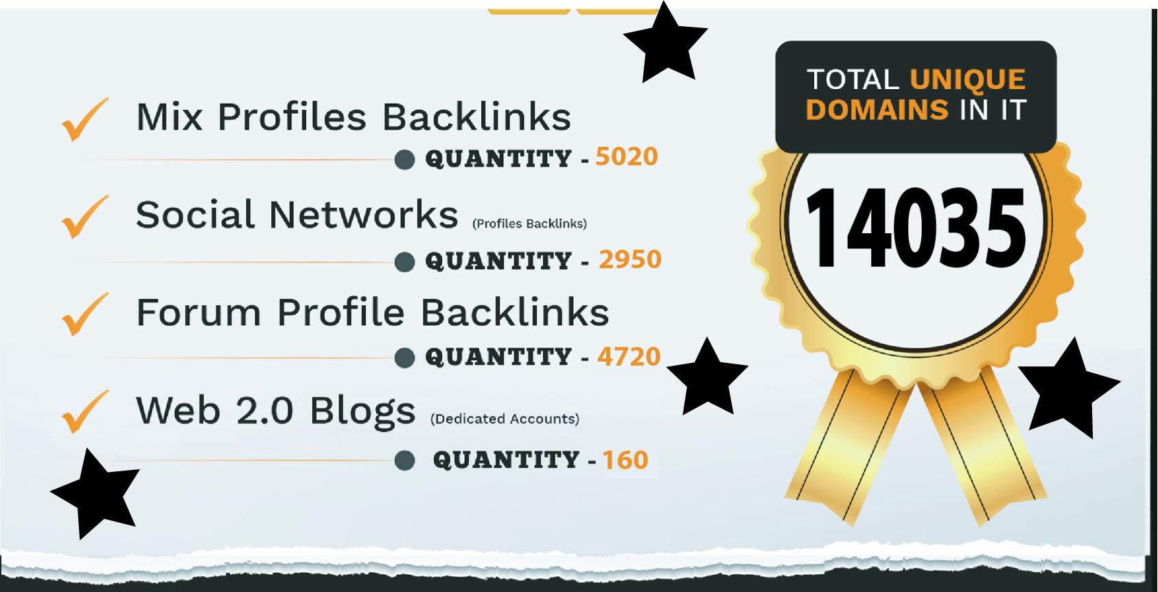 Get 12850 PR7-9-Mix Profiles-Social-Forum-Web 2.0 Backlinks Rank Your website Google 1st Page