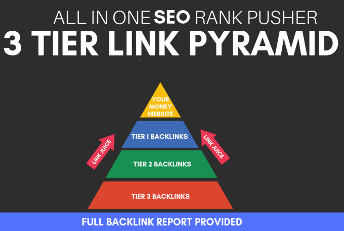 Provide Link Pyramids of 3 Tiers best for seo