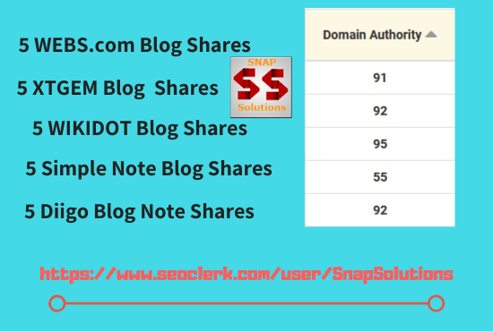 Give 5 WEBS Shares,  5 XTGEM blog,  5 WIKIDOT,  5 Simple Note,  5 Diigo Note Shares