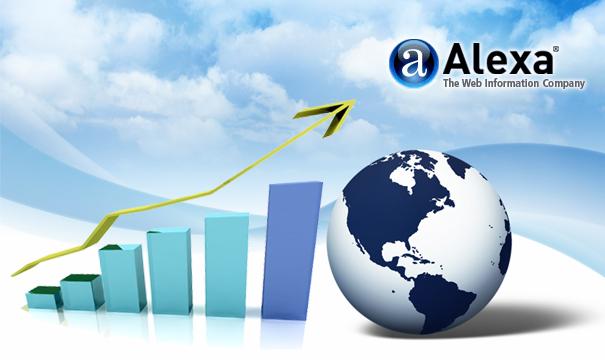 Alexa ranking service - based on official Alexa data