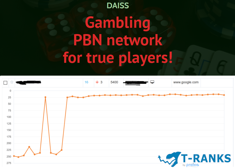 20 Gambling Links from Daiss - The Gambling PBN network for true players