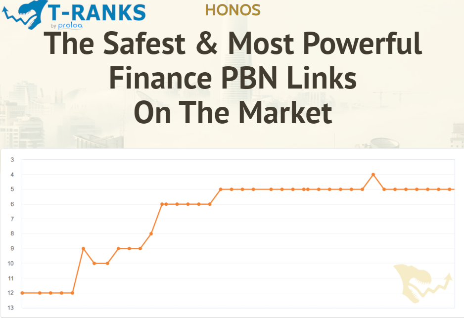 Get 20 Links from the Safest & Most Powerful Finance PBN Links On The Market