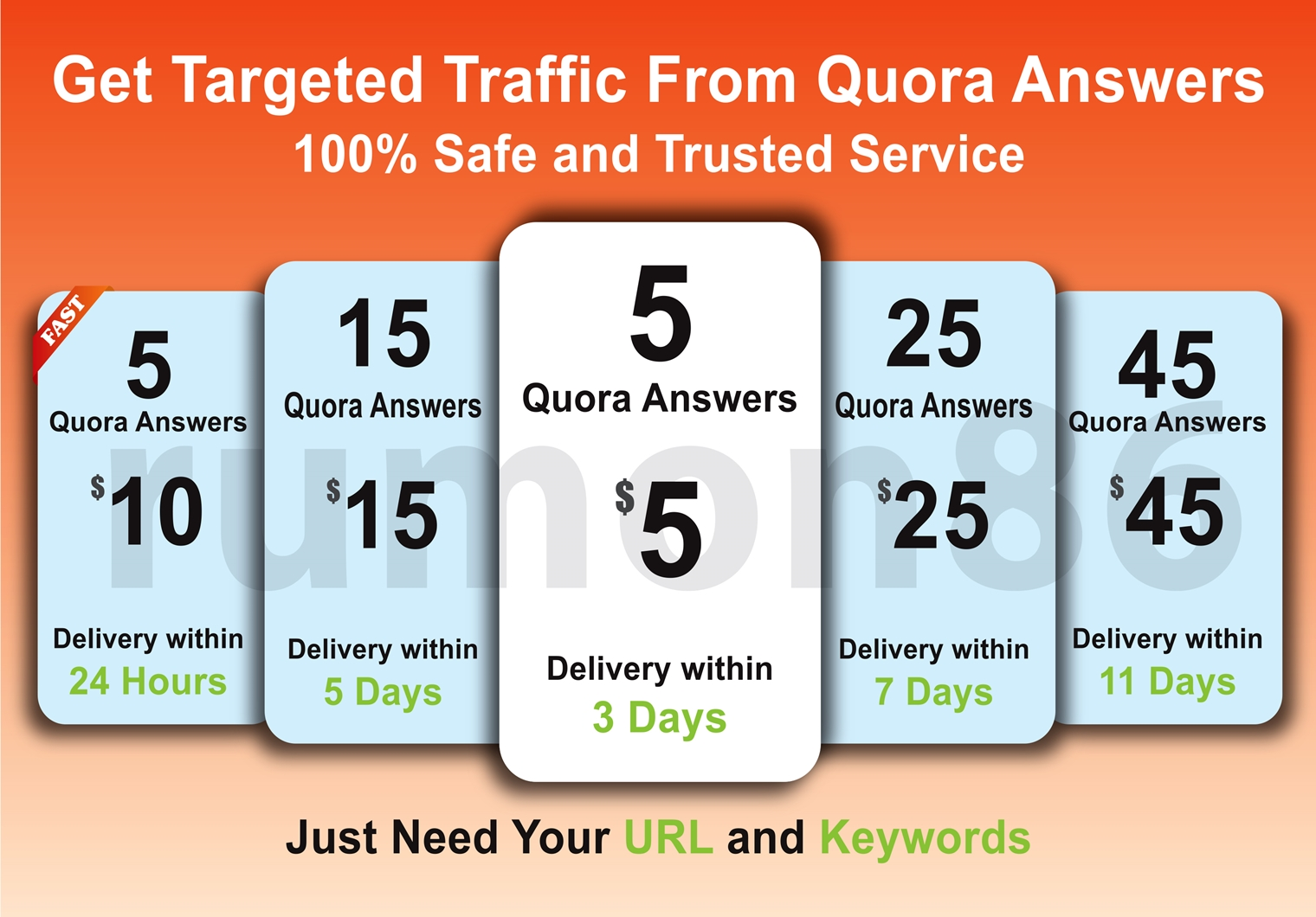 Promote your website in 5 Quora Answers with contextual link