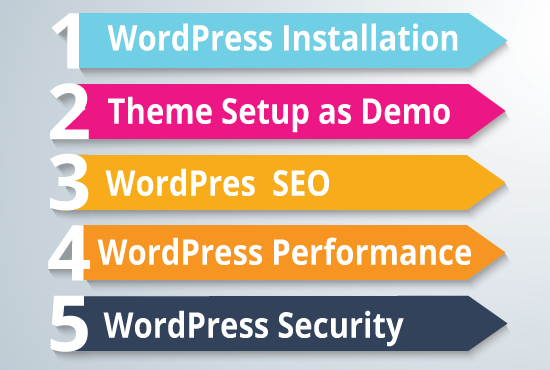Install WordPress Theme Website and Customization as a DEMO