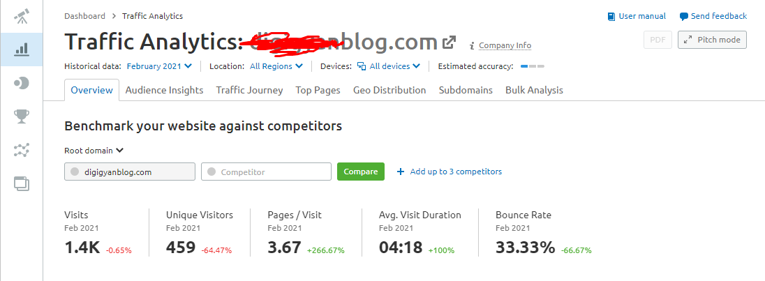 Write and Publish 5 Dofollow Guest Posts DA66 Google News Approved Blogs - all Niche