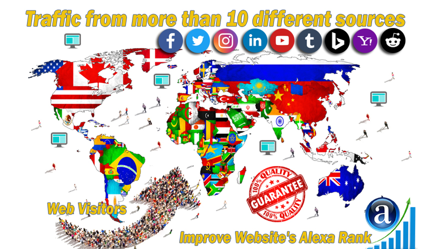 High-Quality Traffic from more than 10 different sources and Target Country web visitors for 30 days