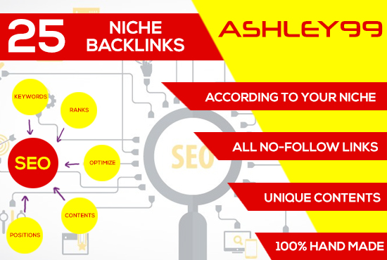 Make 25 Niche Relevant Backlinks Of High Quality