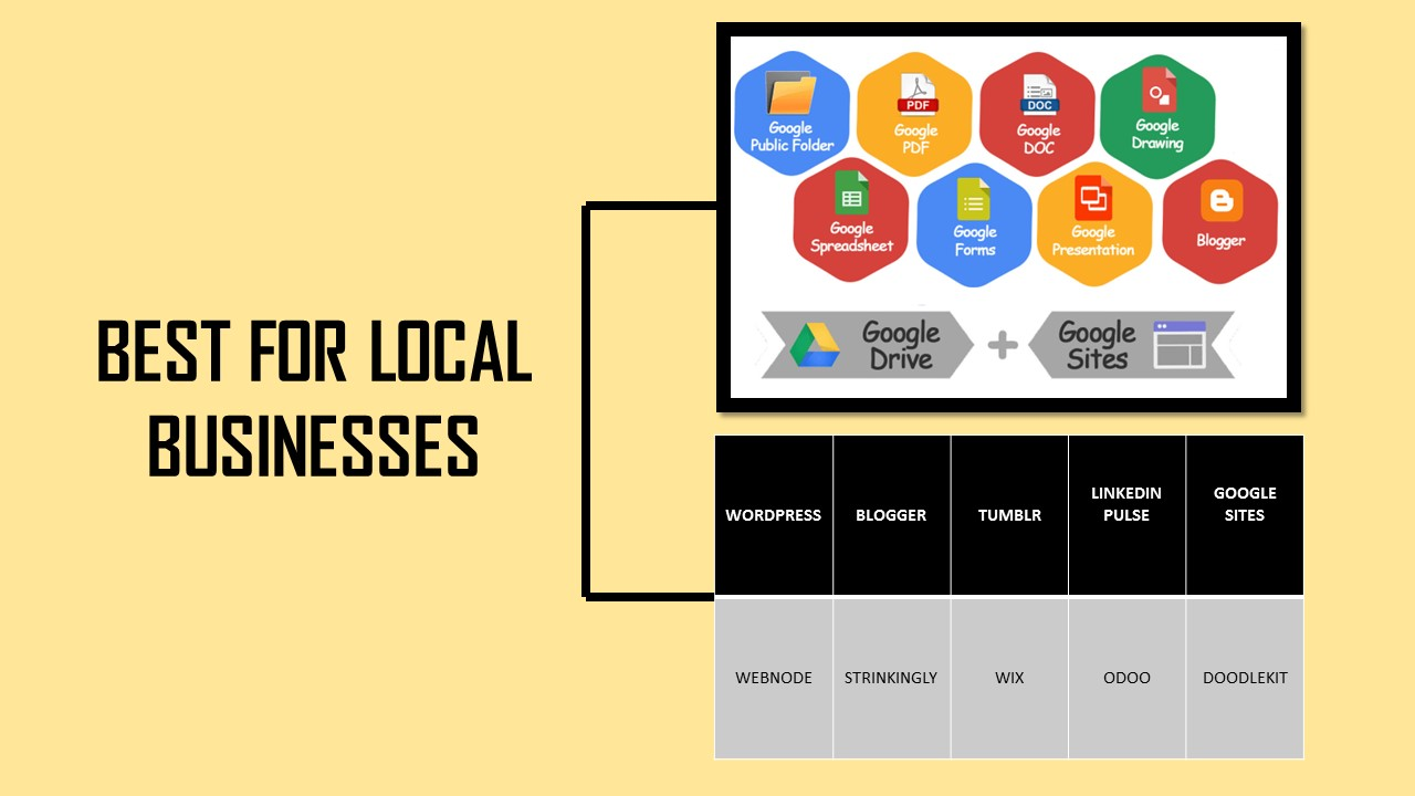 Create Advanced Google Stacking with Web 2 0 for Local Businesses