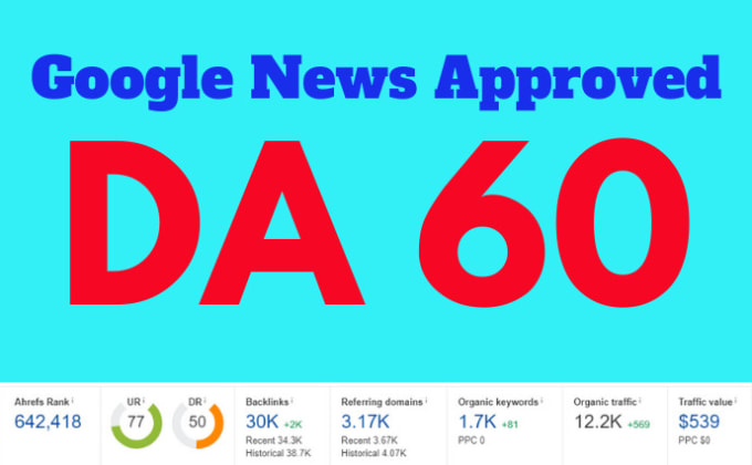 I will do guest post on da 60 google news approved website