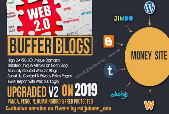 3 Web 2.0 blogs Dedicated accounts for your ste,  articles,  video or any contecnt