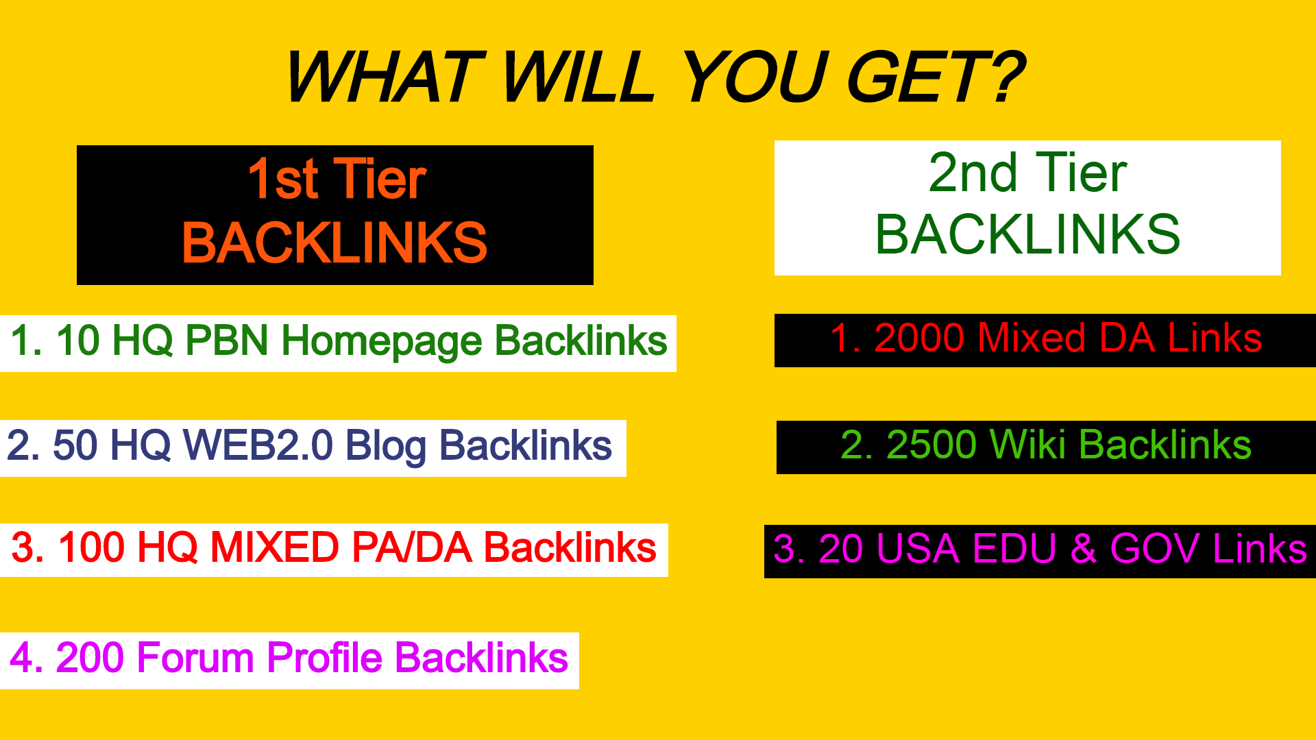 Land Up To TOP 5 On Google V2 - HIGH AUTHORITY NATURAL Backlinks