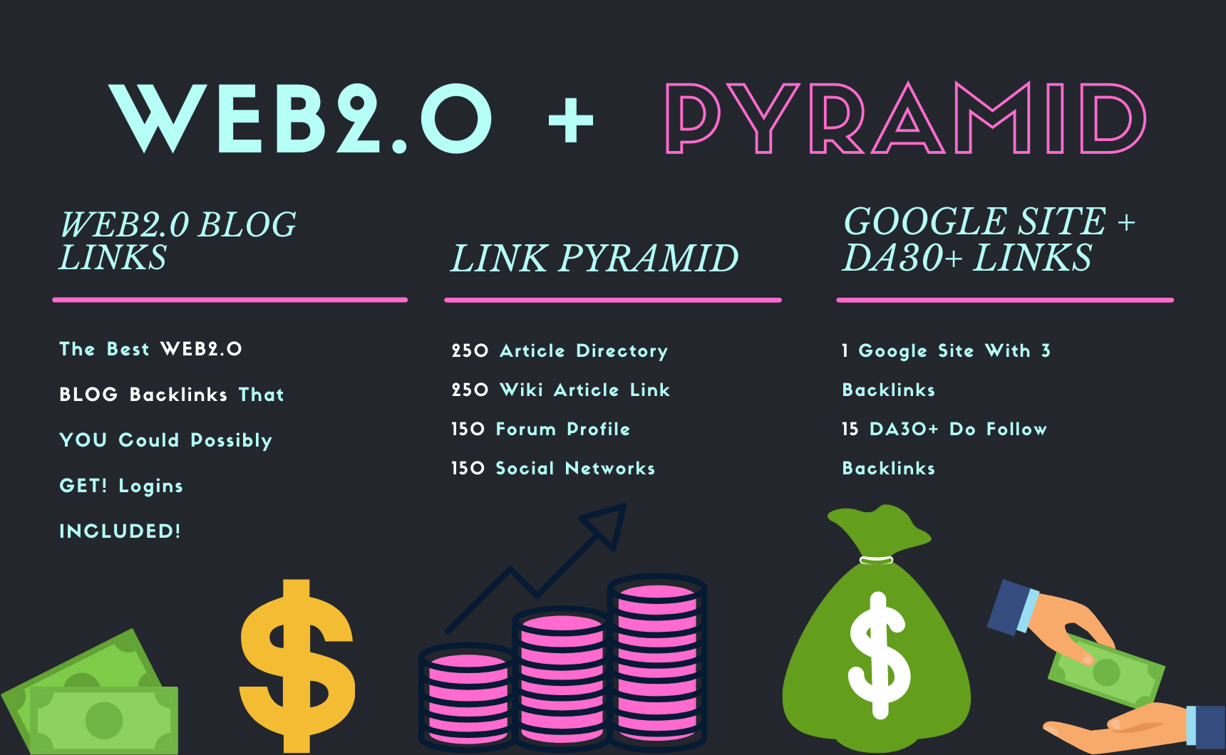 WEB2.0 BLOG Backlinks + Link PYRAMID