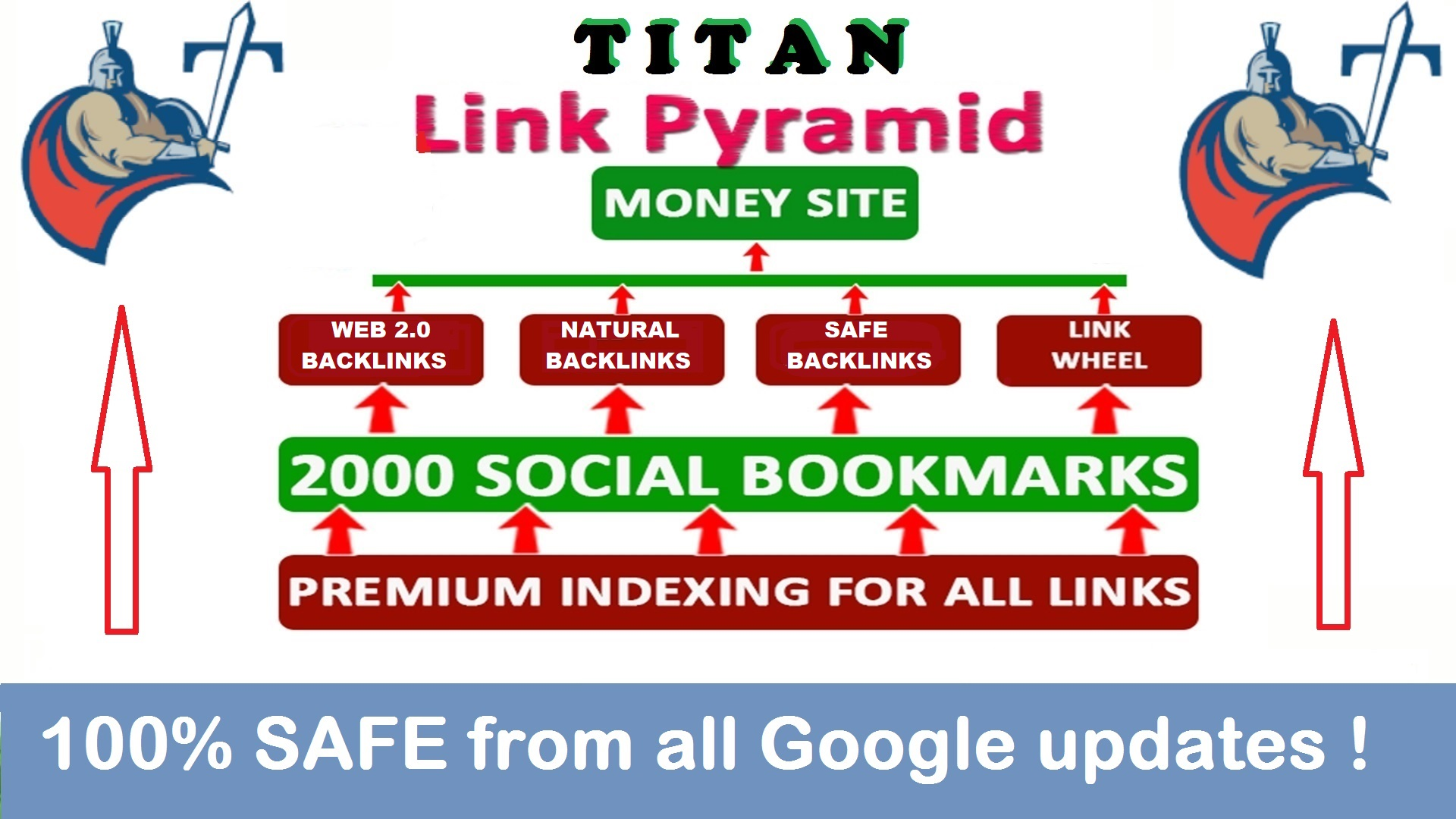 Rank on Google SAFE by Titan Pyramid Links , SEO ,Dofollow , High PR