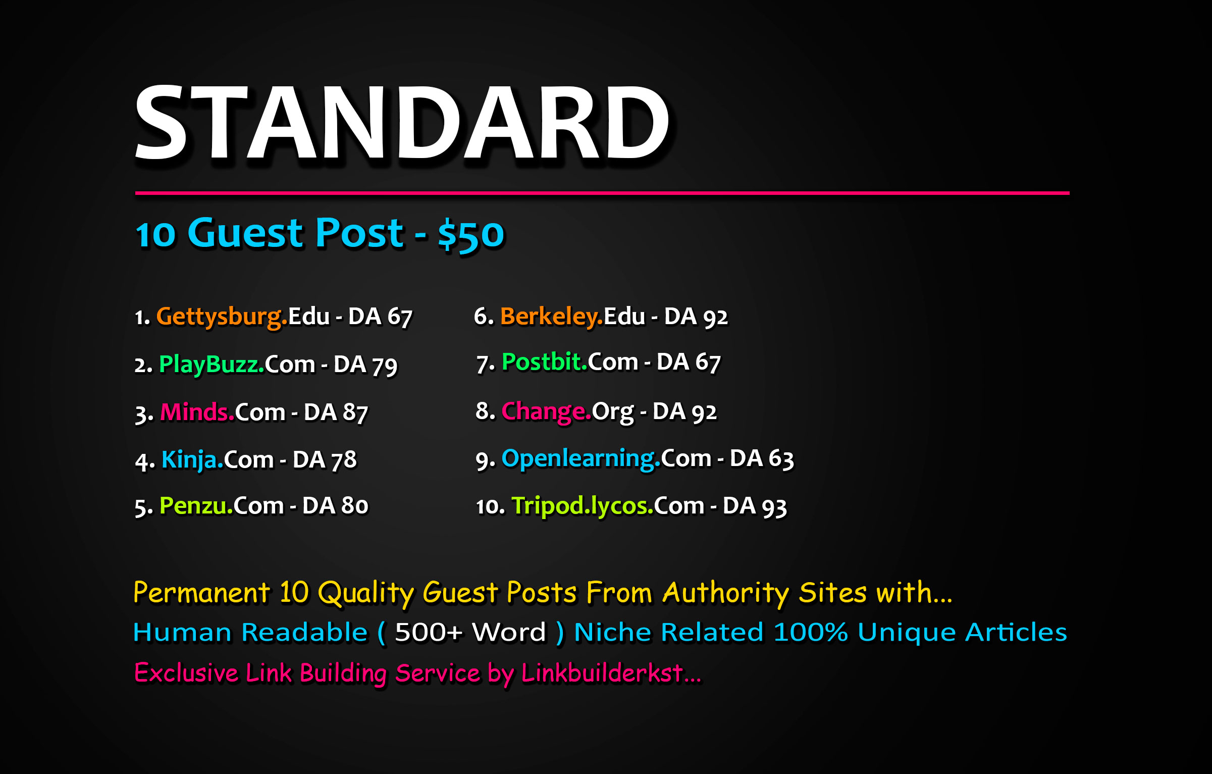 Publish 5X High Quality Guest Post From DA 60+ to 100 Platforms for $25