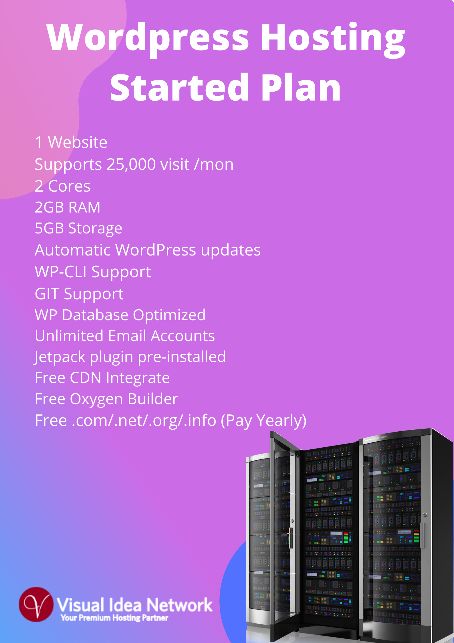 High Performance Wordpress Hosting Started Plan