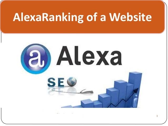 Increase Your global alexa rank having a lower rank than 200k