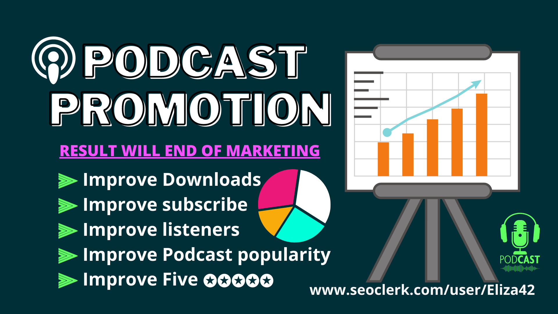 Promote your Podcasts from Thousands of organic active listeners