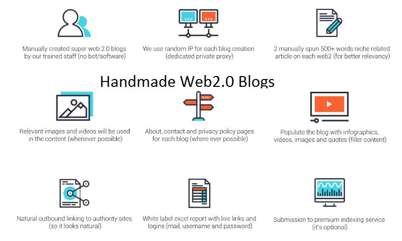 I will create 15 manually web 2.0 Permanent Blogs Backlinks