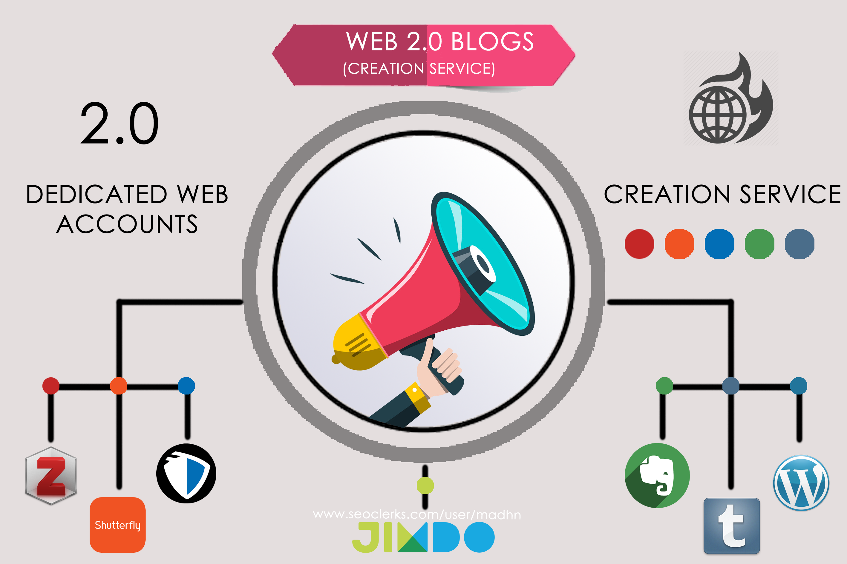 15 Hand Made Web 2.0 Backlinks From High Authority Sites