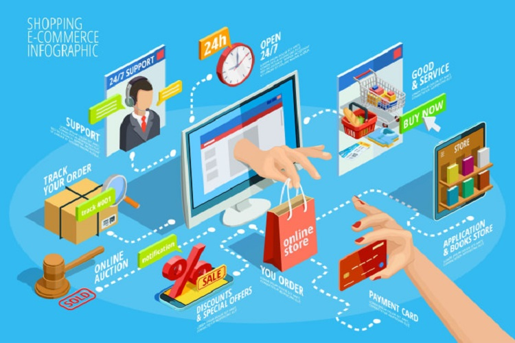 I will provide complete digital marketing solution for ecommerce