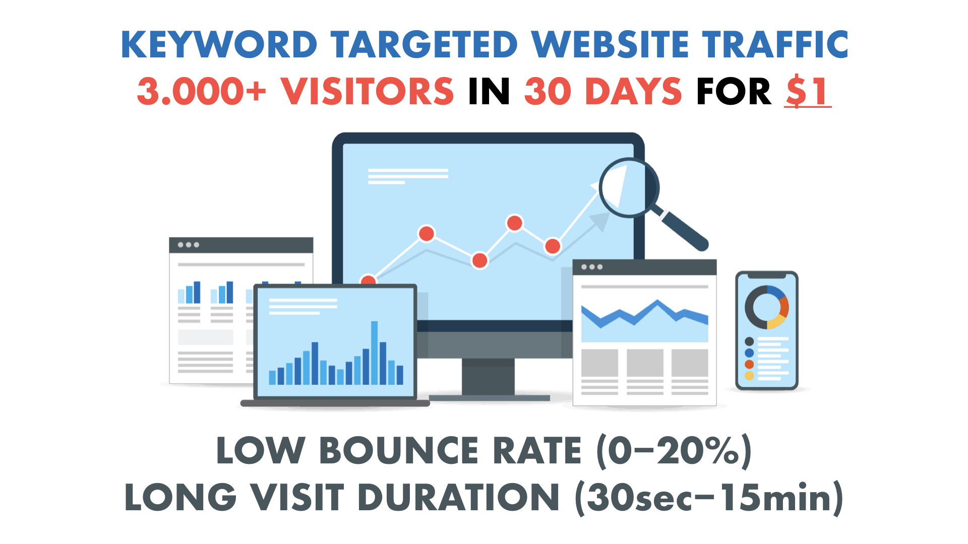 KEYWORD TARGETED Website Traffic with Low Bounce Rate and Long Visit Duration for 30 days