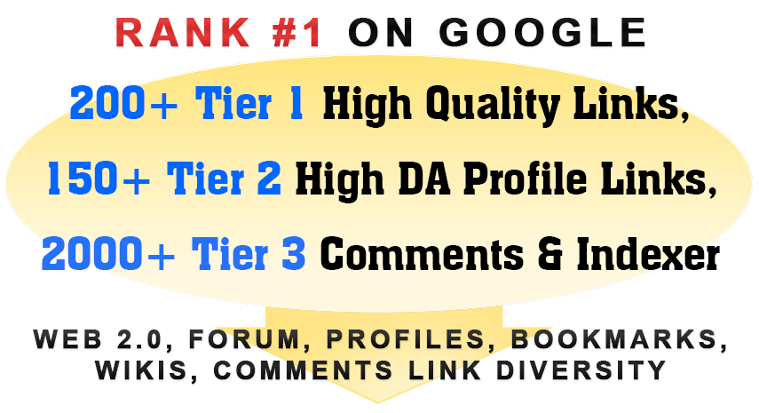 500+ Authority Links Diversity to Rank #1 on Google