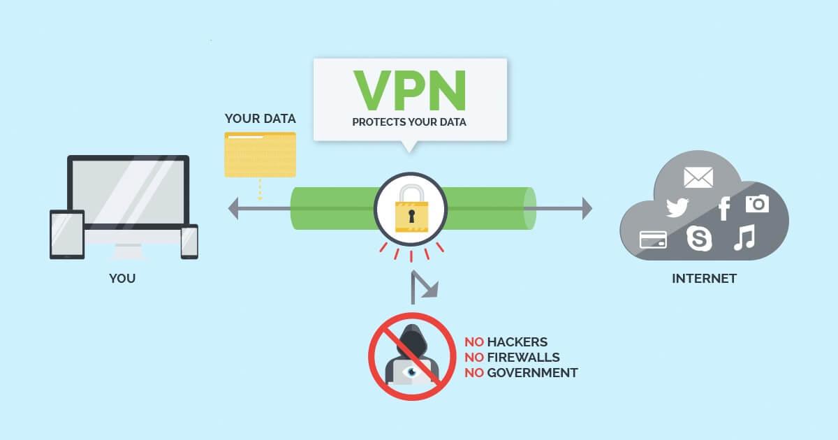VPN PUBLIC OpenVPN - Japan, Korea, Canada, Uk, Usa for $50