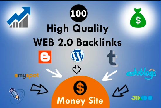 Permanent Backlink - Send your Article to 25 Websites and Weblogs - 75 Permanent Backlinks