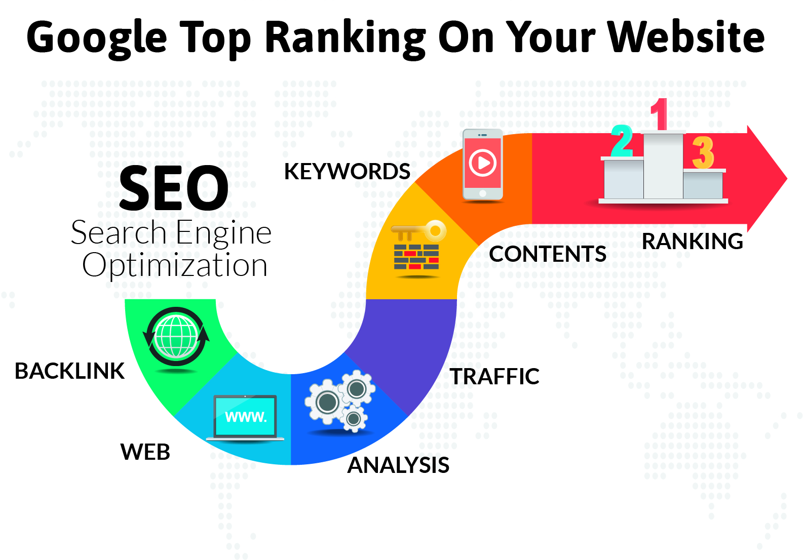 Rank Your Website on Google 30 days SEO Services Manually